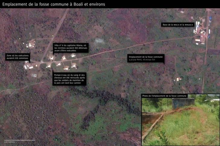 Emplacement de la fosse commune à Boali et environs
