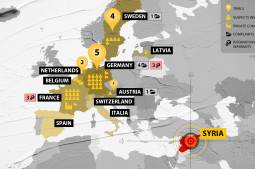 European justice strikes on crimes in Syria