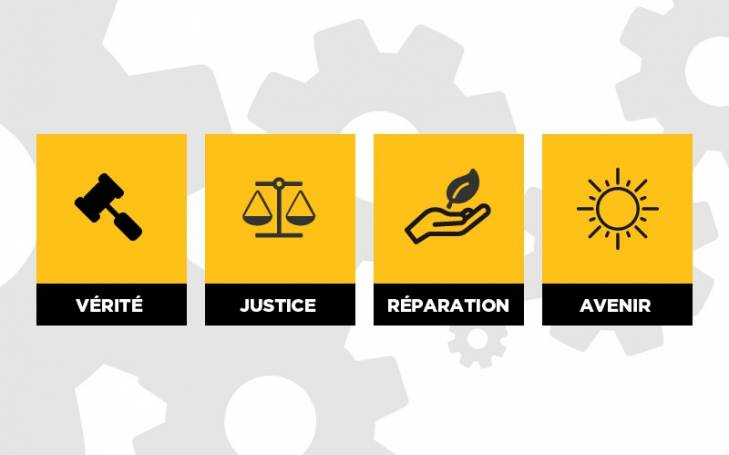 INFOGRAPHIC: Transitional justice explained